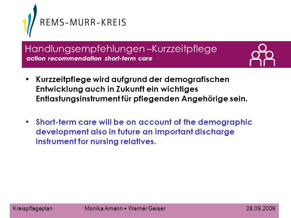 Handlungsempfehlungen –Kurzzeitpflege action recommendation short-term care
