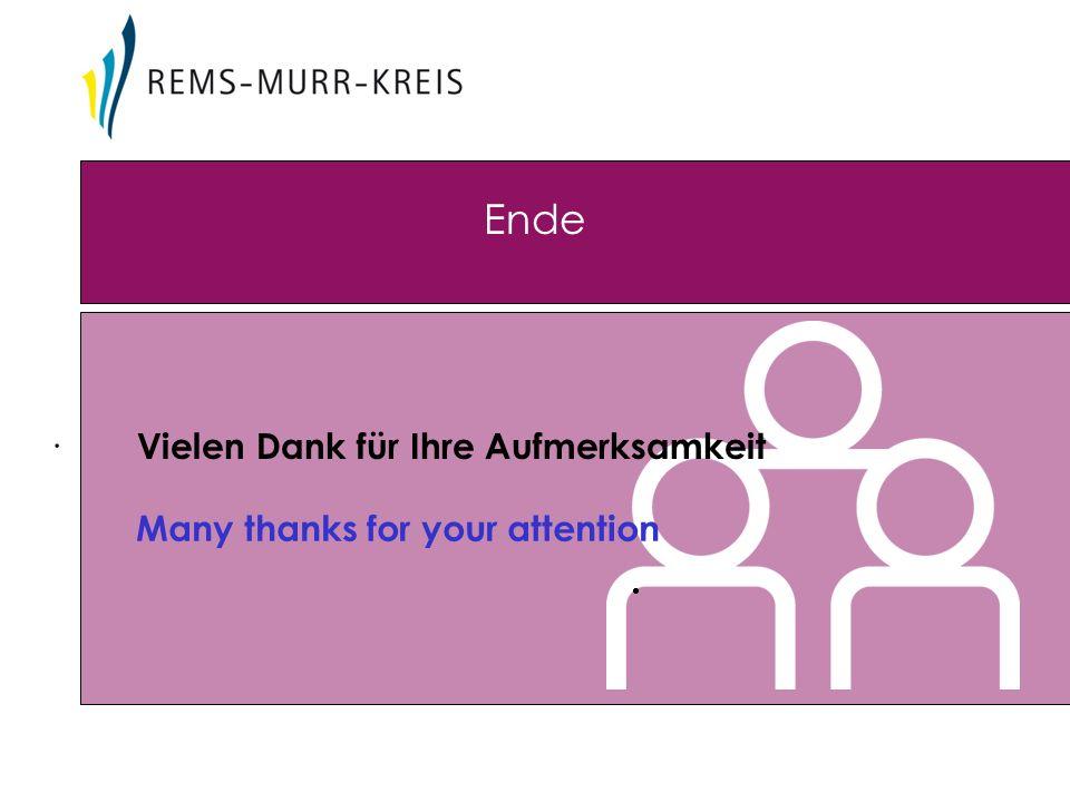 Ende · Vielen Dank für Ihre Aufmerksamkeit