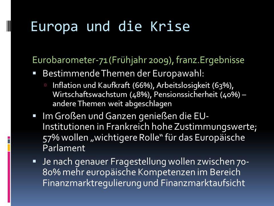 Europa und die Krise Eurobarometer-71 (Frühjahr 2009), franz.Ergebnisse. Bestimmende Themen der Europawahl: