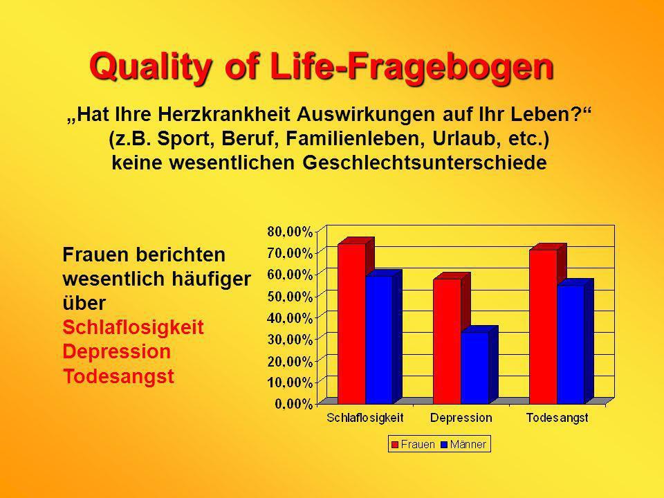 Quality of Life-Fragebogen