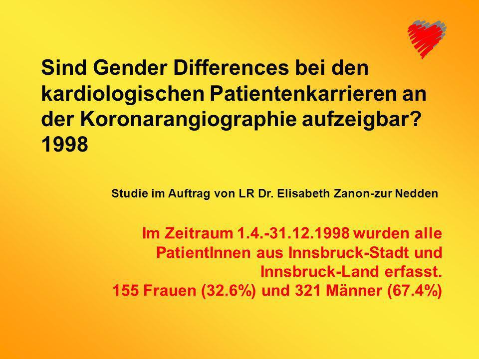 Sind Gender Differences bei den kardiologischen Patientenkarrieren an der Koronarangiographie aufzeigbar 1998