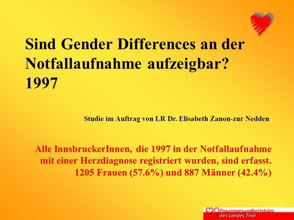 Sind Gender Differences an der Notfallaufnahme aufzeigbar 1997