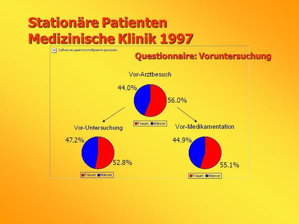 Stationäre Patienten Medizinische Klinik 1997