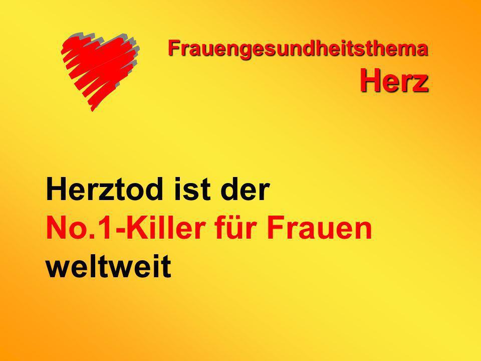 Herztod ist der No.1-Killer für Frauen weltweit