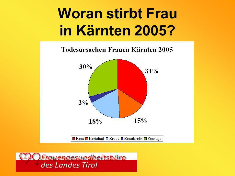 Woran stirbt Frau in Kärnten 2005