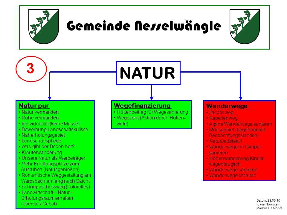 NATUR 3 Natur pur Wegefinanzierung Wanderwege Natur vermarkten