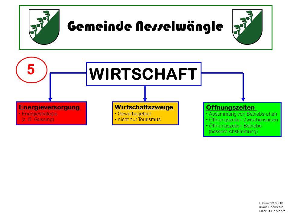 WIRTSCHAFT 5 Energieversorgung Wirtschaftszweige Öffnungszeiten