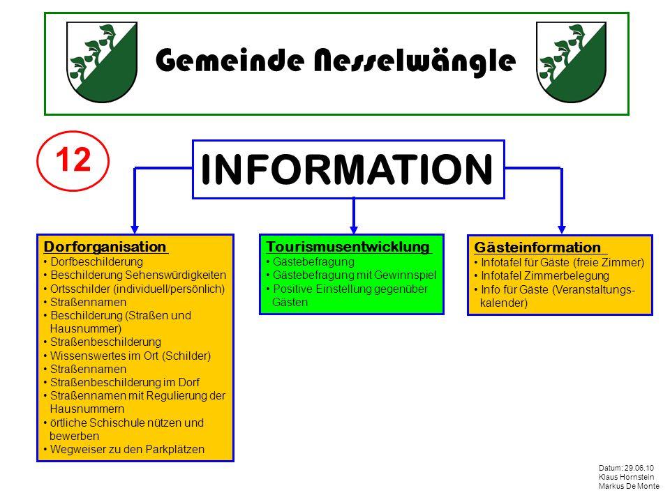 INFORMATION 12 Dorforganisation Tourismusentwicklung Gästeinformation