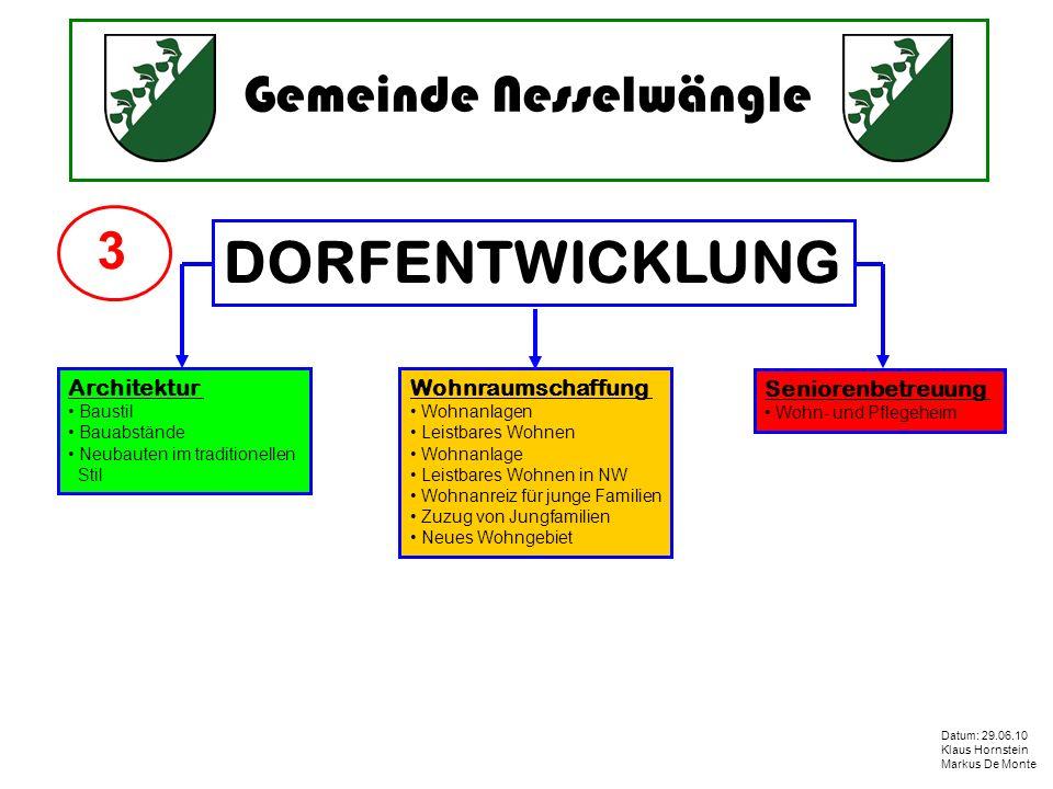 DORFENTWICKLUNG 3 Architektur Wohnraumschaffung Seniorenbetreuung