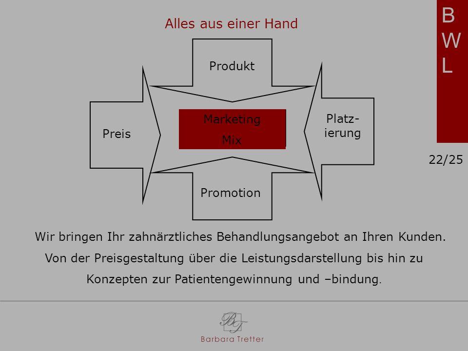 BWL Alles aus einer Hand Produkt Platz-ierung Marketing Mix Preis