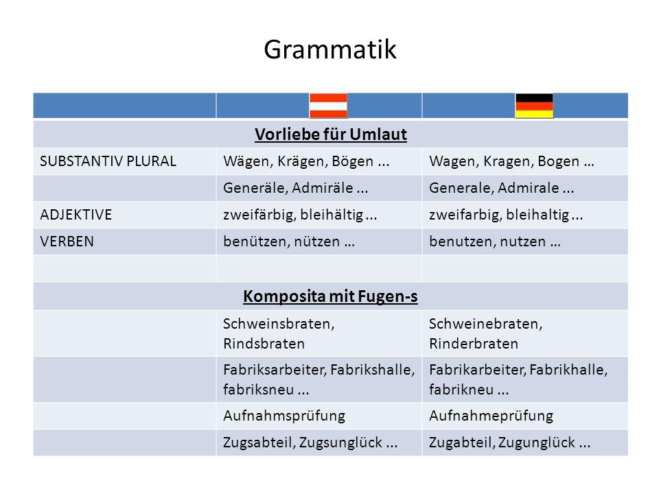 Grammatik Vorliebe für Umlaut Komposita mit Fugen-s SUBSTANTIV PLURAL