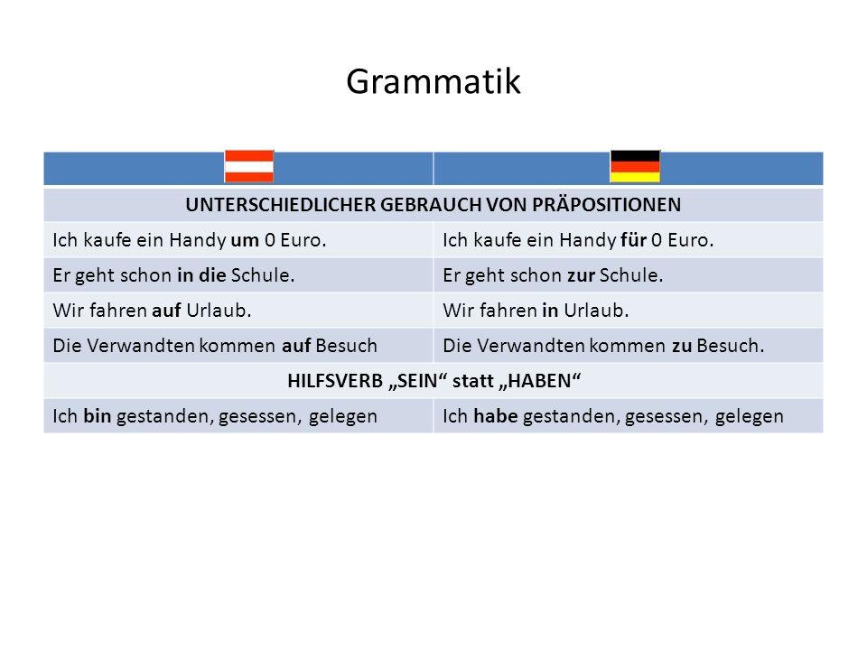 Grammatik UNTERSCHIEDLICHER GEBRAUCH VON PRÄPOSITIONEN