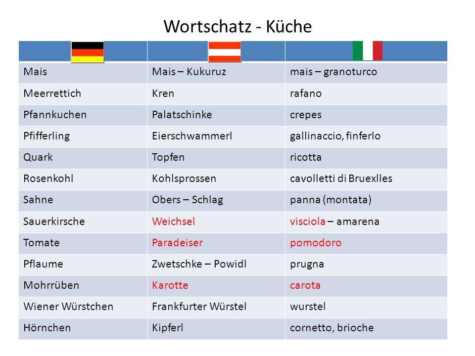 Wortschatz - Küche Mais Mais – Kukuruz mais – granoturco Meerrettich
