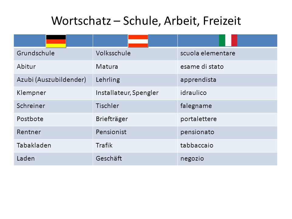Wortschatz – Schule, Arbeit, Freizeit