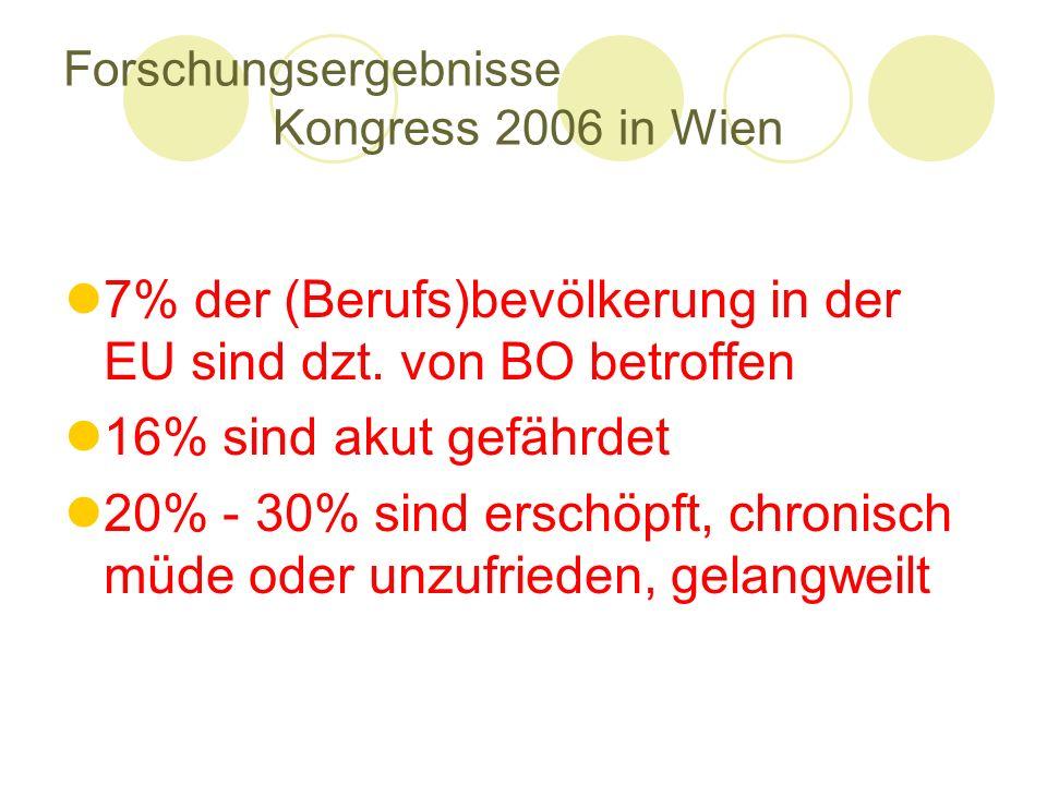 Forschungsergebnisse Kongress 2006 in Wien