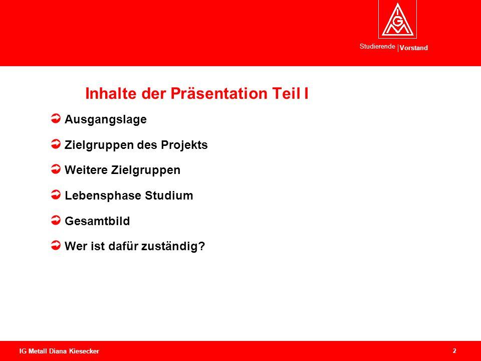 Inhalte der Präsentation Teil I