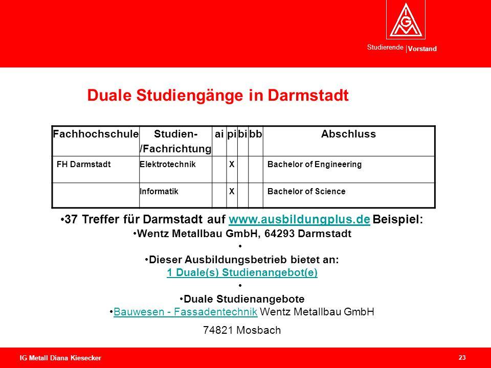 Duale Studiengänge in Darmstadt