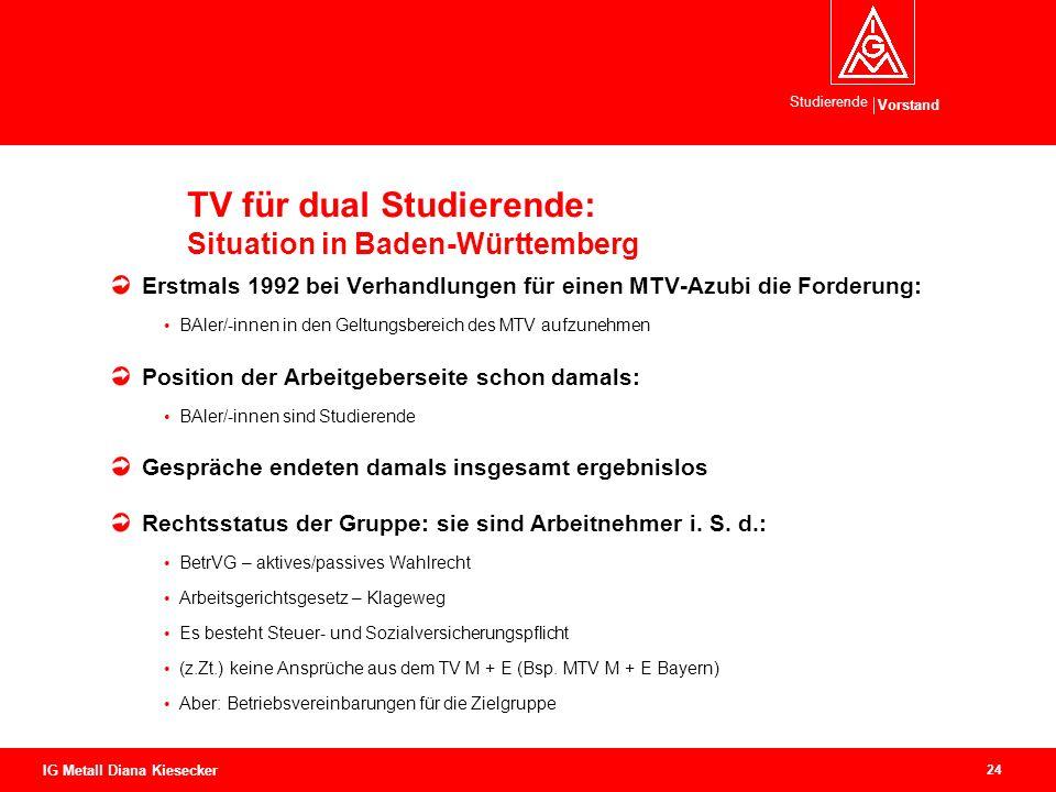 TV für dual Studierende: Situation in Baden-Württemberg