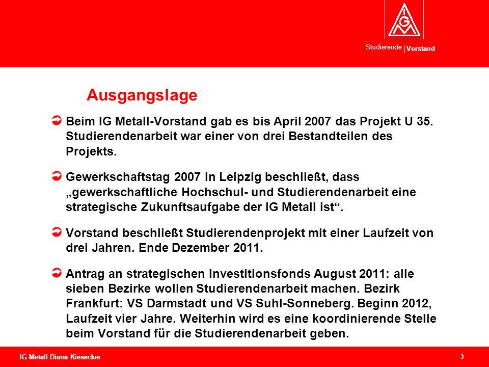 Ausgangslage Beim IG Metall-Vorstand gab es bis April 2007 das Projekt U 35. Studierendenarbeit war einer von drei Bestandteilen des Projekts.