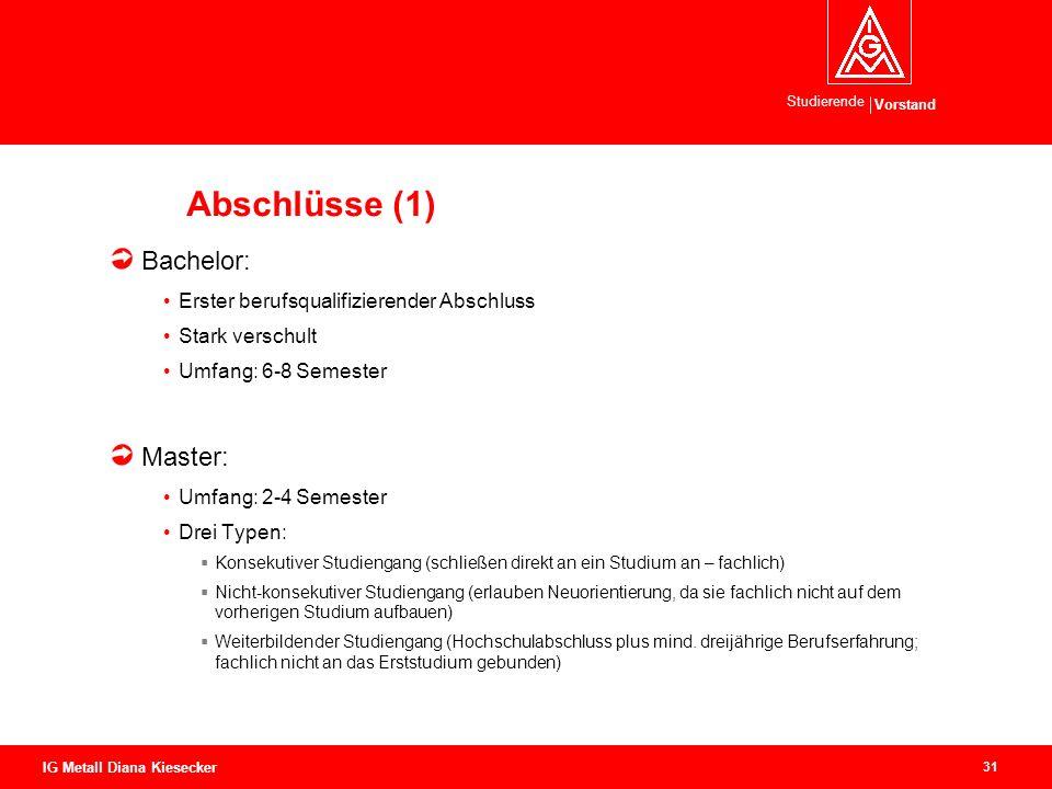 Abschlüsse (1) Bachelor: Master: