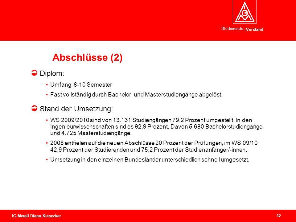 Abschlüsse (2) Diplom: Stand der Umsetzung: Umfang: 8-10 Semester