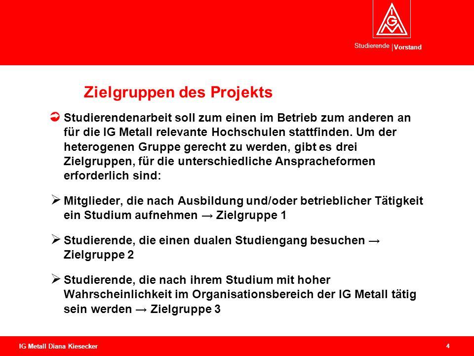 Zielgruppen des Projekts