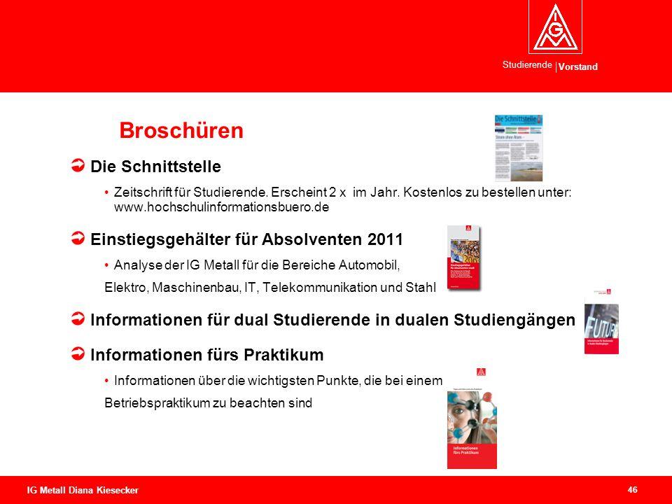 Broschüren Die Schnittstelle Einstiegsgehälter für Absolventen 2011