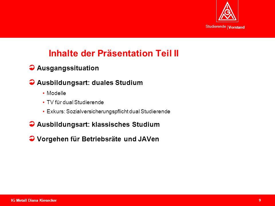 Inhalte der Präsentation Teil II