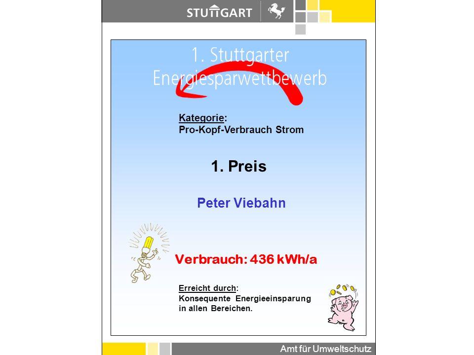 1. Preis Peter Viebahn Verbrauch: 436 kWh/a Kategorie: