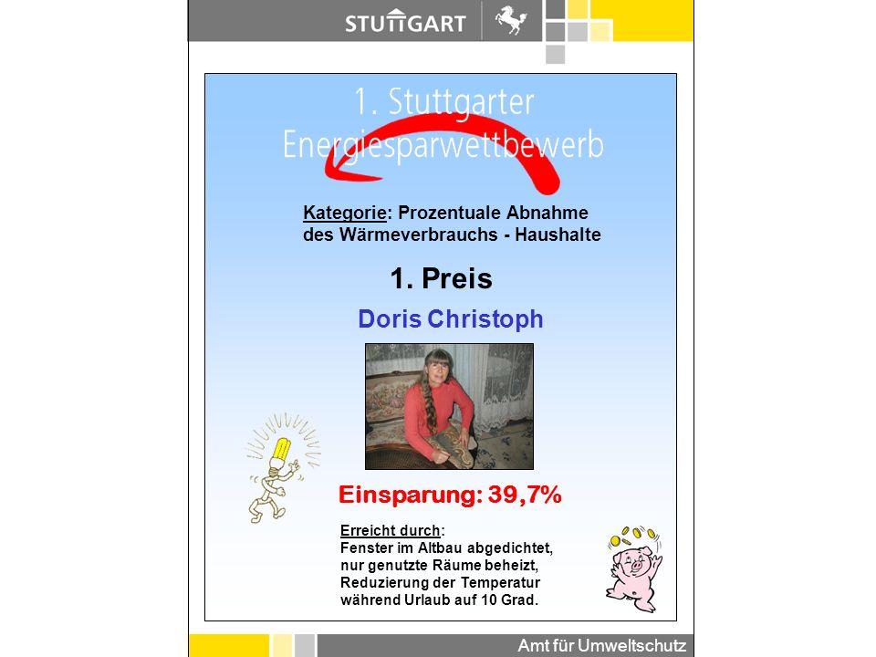 1. Preis Doris Christoph Einsparung: 39,7%