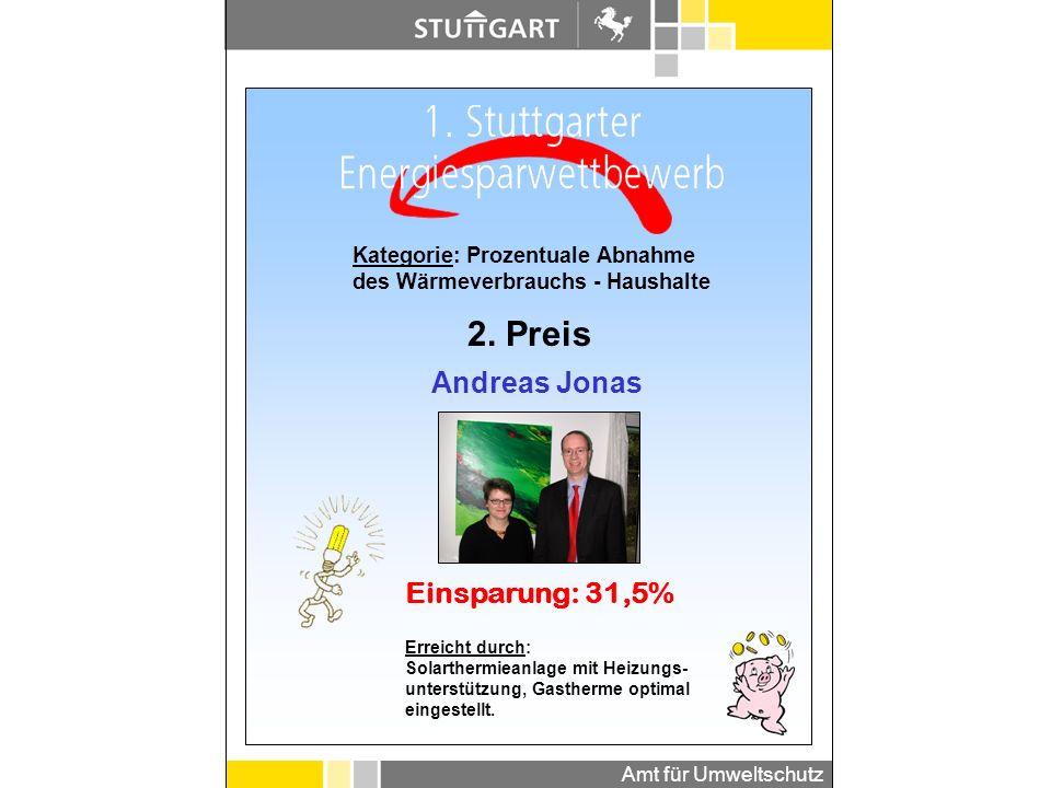 2. Preis Andreas Jonas Einsparung: 31,5%
