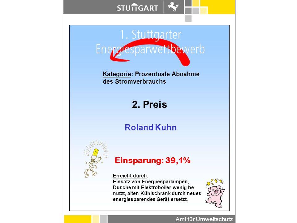 2. Preis Roland Kuhn Einsparung: 39,1% Kategorie: Prozentuale Abnahme