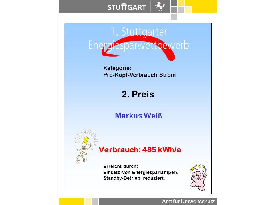 2. Preis Markus Weiß Verbrauch: 485 kWh/a Kategorie: