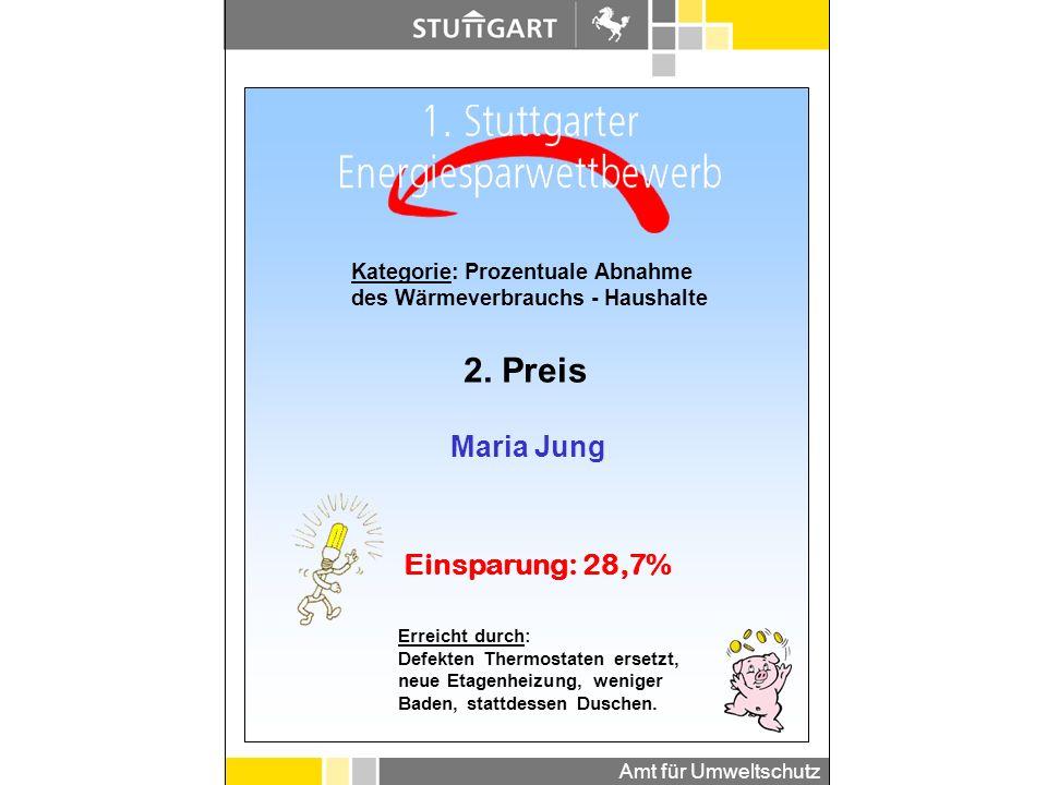 2. Preis Maria Jung Einsparung: 28,7% Kategorie: Prozentuale Abnahme