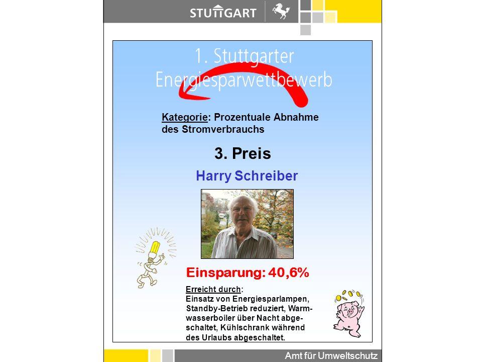 3. Preis Harry Schreiber Einsparung: 40,6%