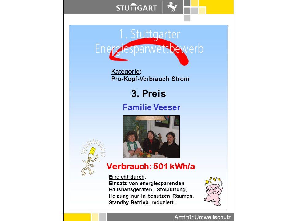 3. Preis Familie Veeser Verbrauch: 501 kWh/a Kategorie: