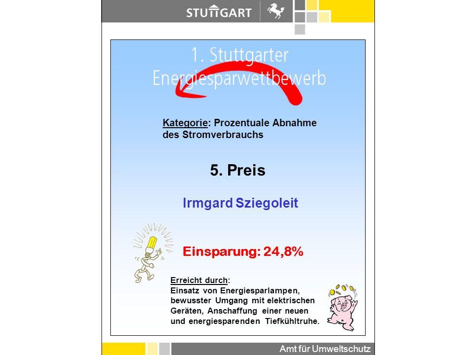 5. Preis Irmgard Sziegoleit Einsparung: 24,8%