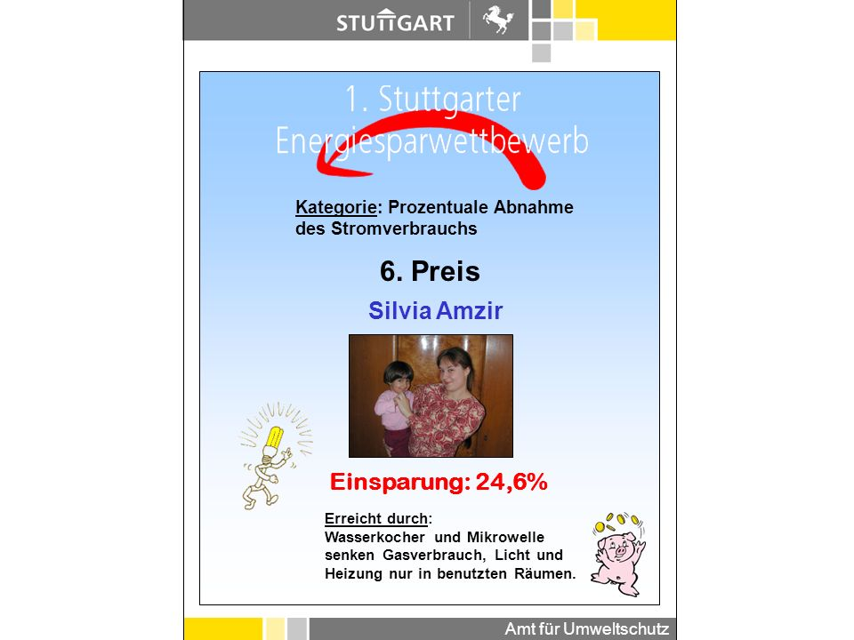 6. Preis Silvia Amzir Einsparung: 24,6% Kategorie: Prozentuale Abnahme