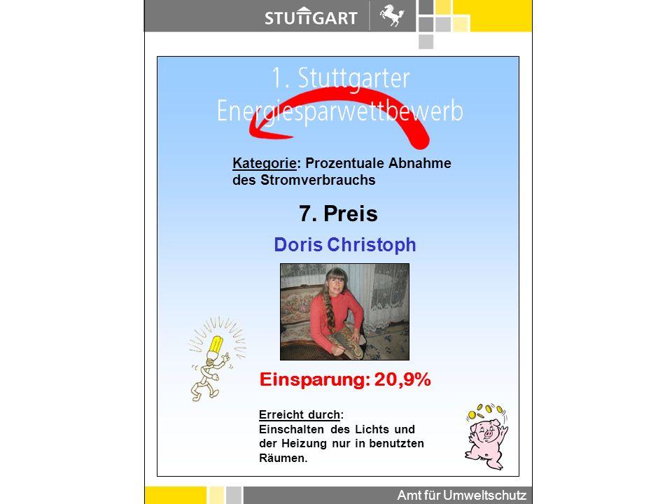 7. Preis Doris Christoph Einsparung: 20,9%