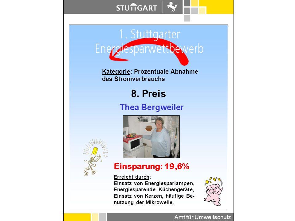 8. Preis Thea Bergweiler Einsparung: 19,6%