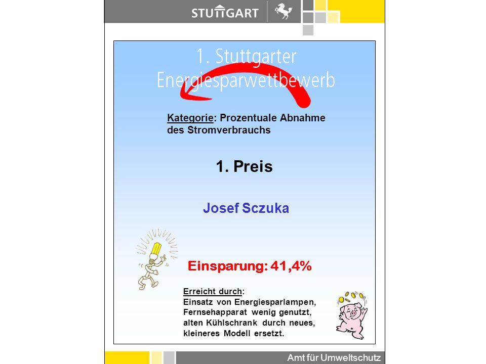 1. Preis Josef Sczuka Einsparung: 41,4% Kategorie: Prozentuale Abnahme