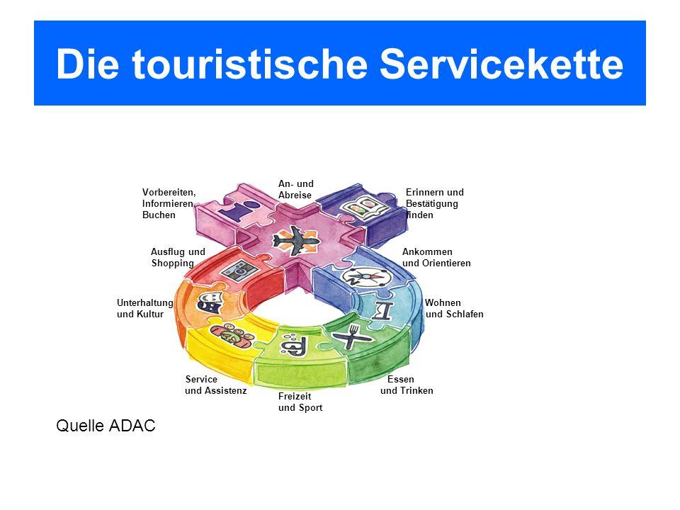 Die touristische Servicekette