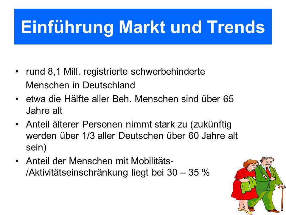 Einführung Markt und Trends