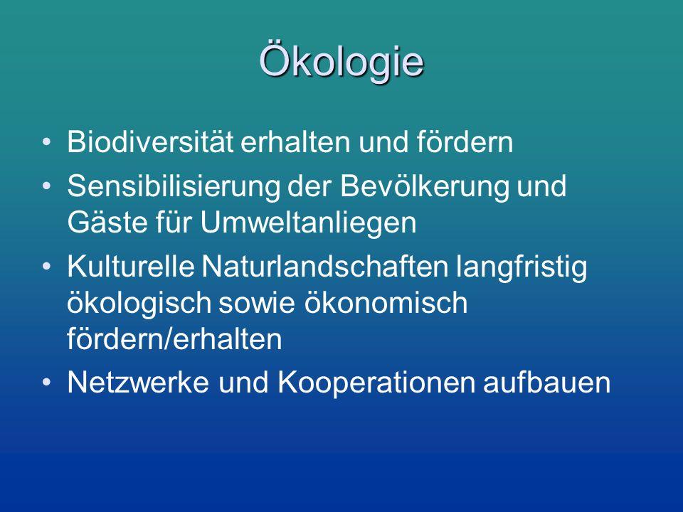Ökologie Biodiversität erhalten und fördern