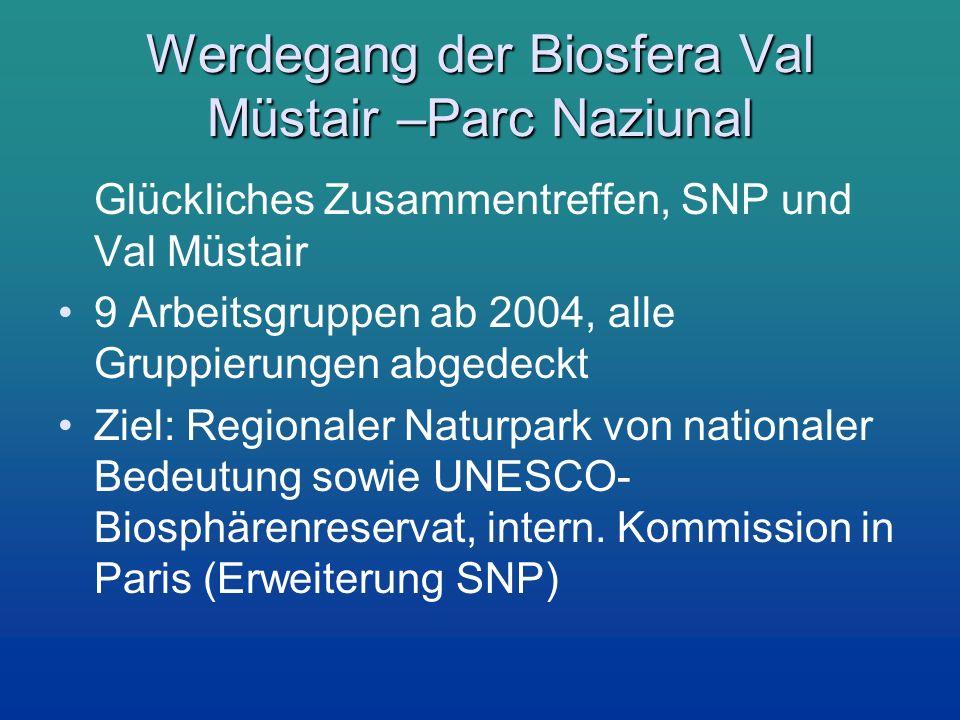 Werdegang der Biosfera Val Müstair –Parc Naziunal