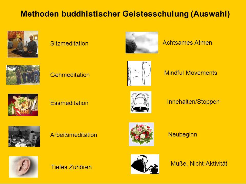 Methoden buddhistischer Geistesschulung (Auswahl)