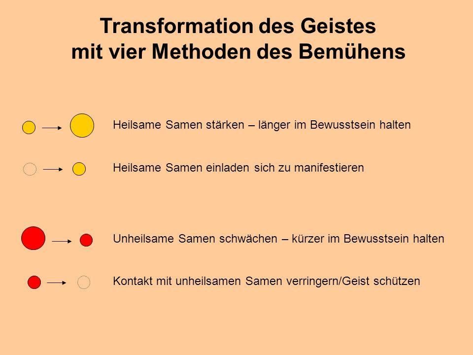 Transformation des Geistes mit vier Methoden des Bemühens