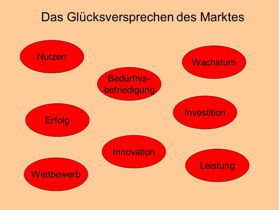 Das Glücksversprechen des Marktes