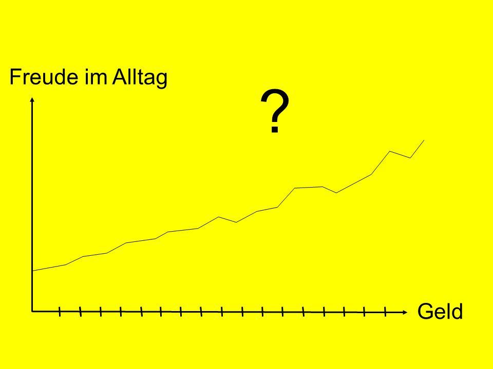 Freude im Alltag Geld © Dr. Kai Romhardt www.romhardt.com