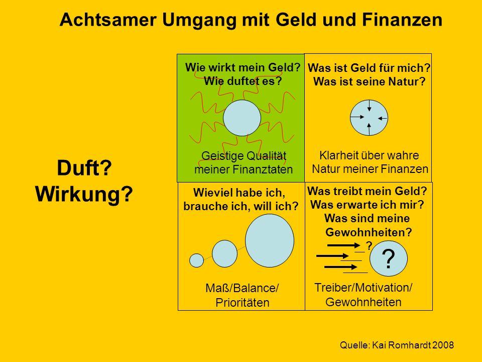 Duft Wirkung Achtsamer Umgang mit Geld und Finanzen Maß/Balance/